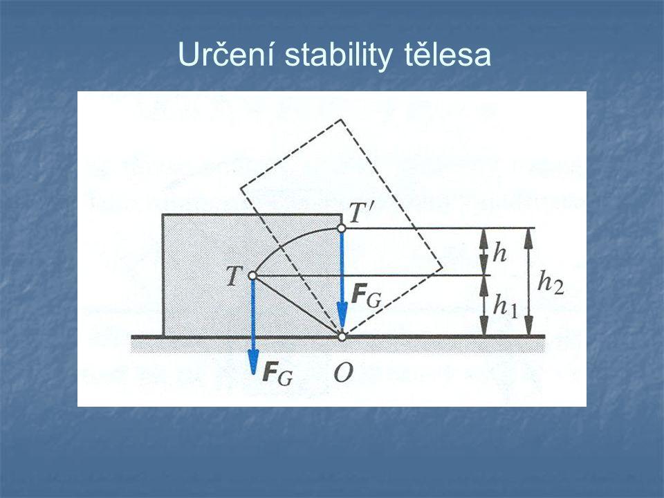 Určení stability tělesa