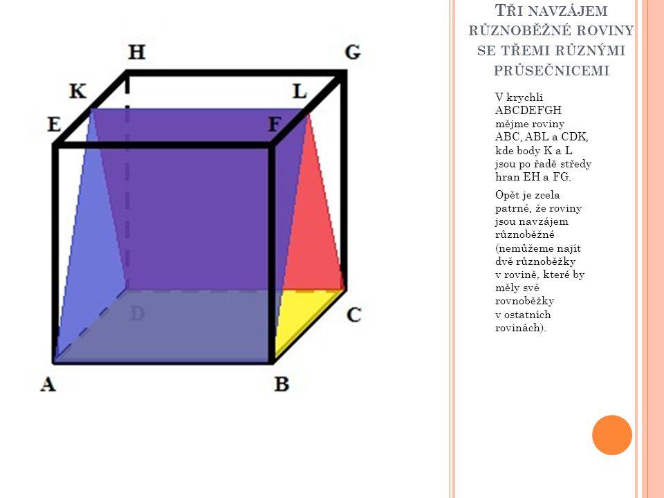 Tři navzájem různoběžné roviny se třemi různými průsečnicemi