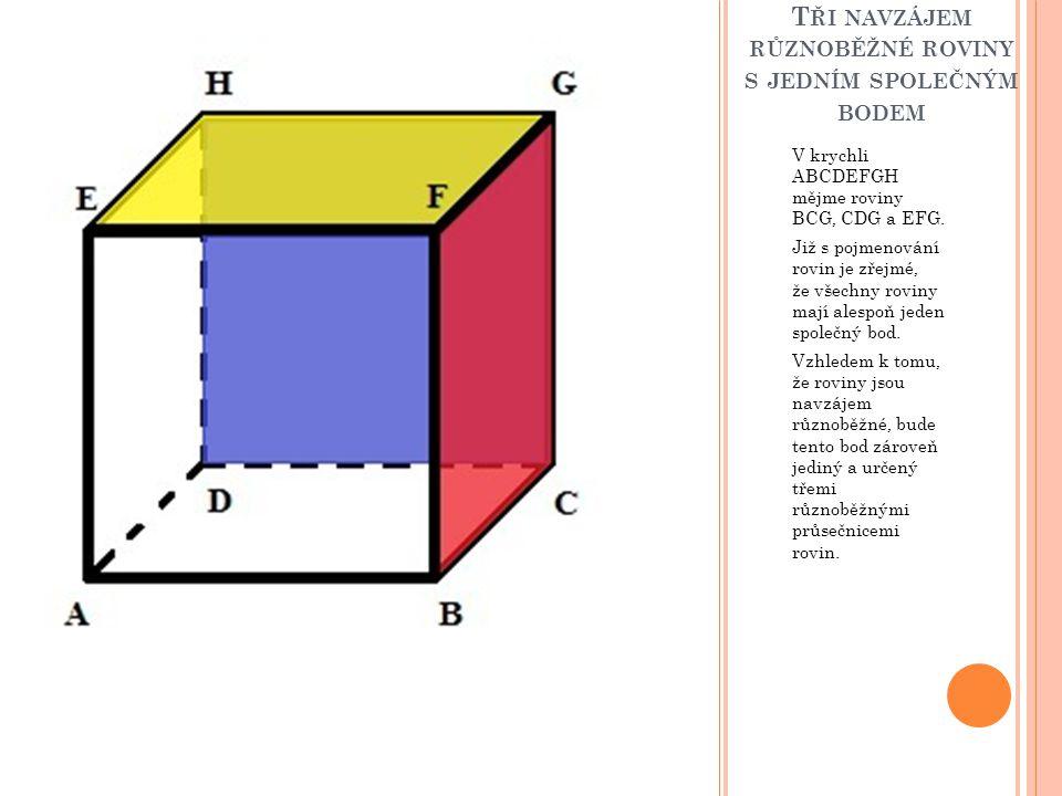 Tři navzájem různoběžné roviny s jedním společným bodem