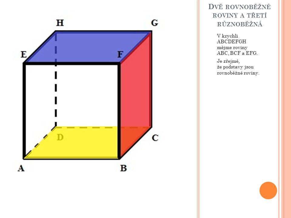 Dvě rovnoběžné roviny a třetí různoběžná