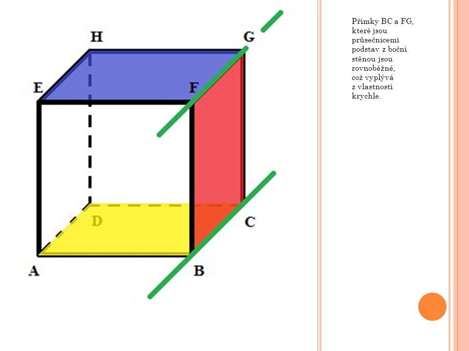 Přímky BC a FG, které jsou průsečnicemi podstav z boční stěnou jsou rovnoběžné, což vyplývá z vlastností krychle.