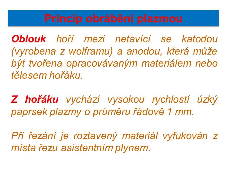 Princip obrábění plazmou