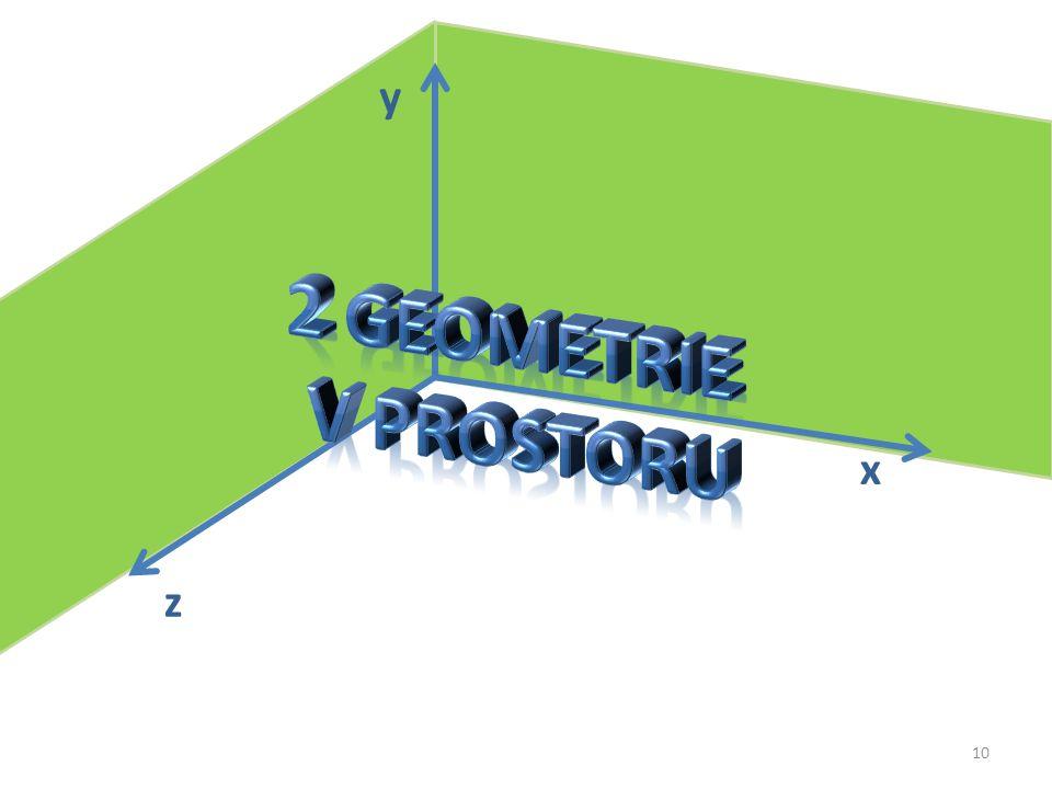 y 2 Geometrie v prostoru x z