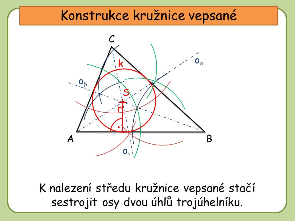 Konstrukce kružnice vepsané