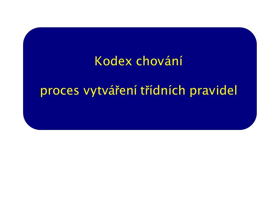 proces vytváření třídních pravidel