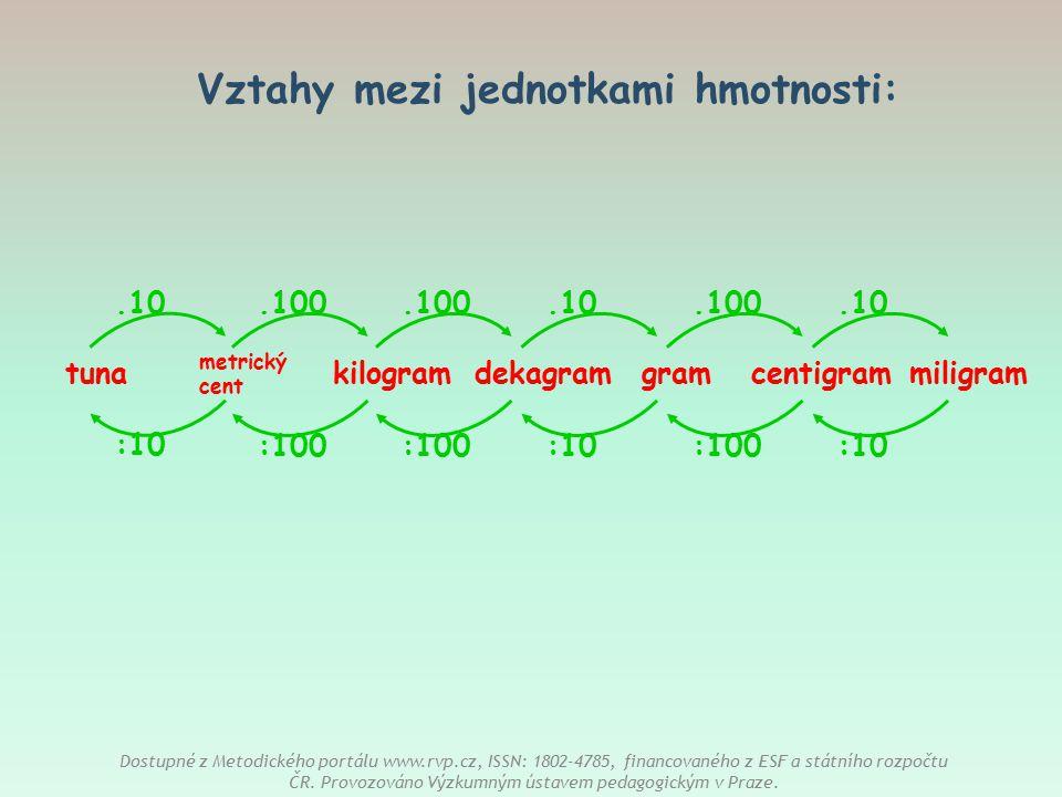 Vztahy mezi jednotkami hmotnosti: