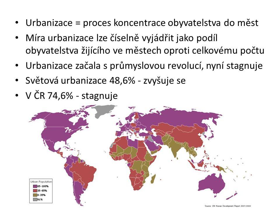 Urbanizace = proces koncentrace obyvatelstva do měst