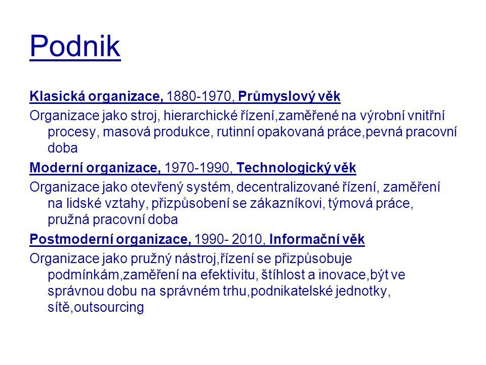 Podnik Klasická organizace, 1880-1970, Průmyslový věk