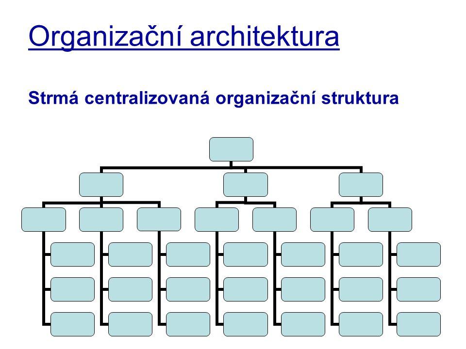 Organizační architektura Strmá centralizovaná organizační struktura