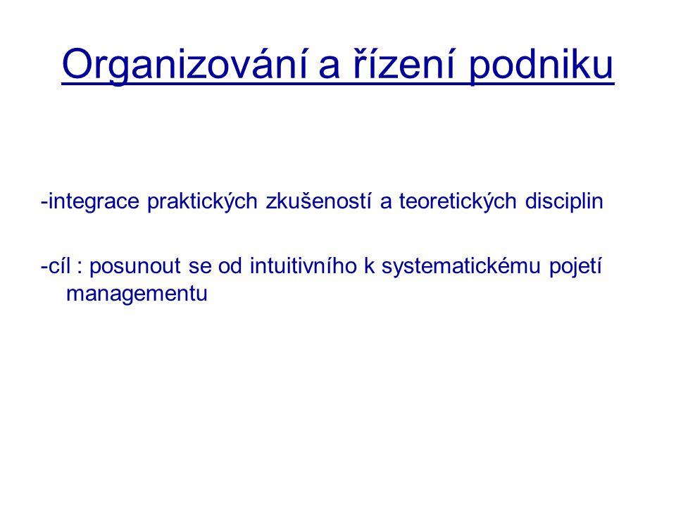Organizování a řízení podniku