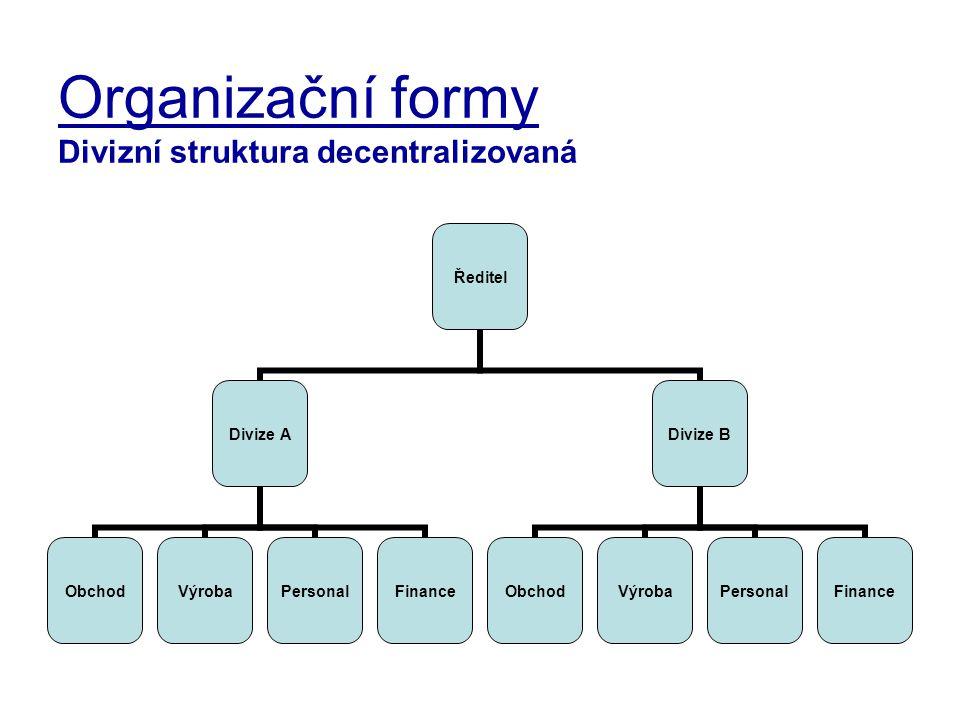 Organizační formy Divizní struktura decentralizovaná
