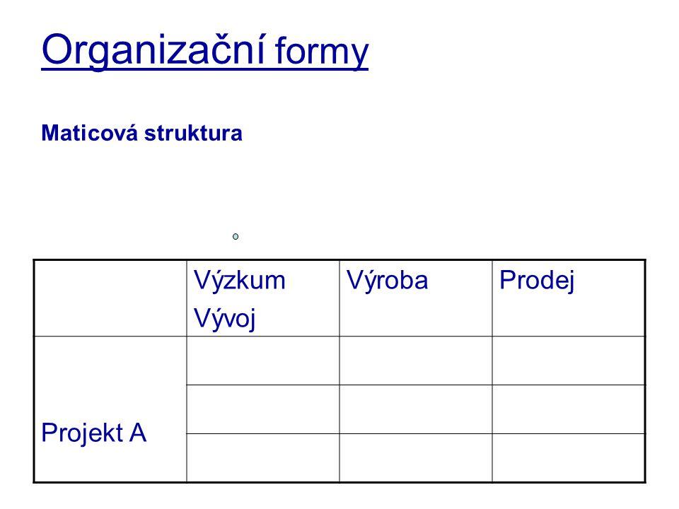Organizační formy Maticová struktura