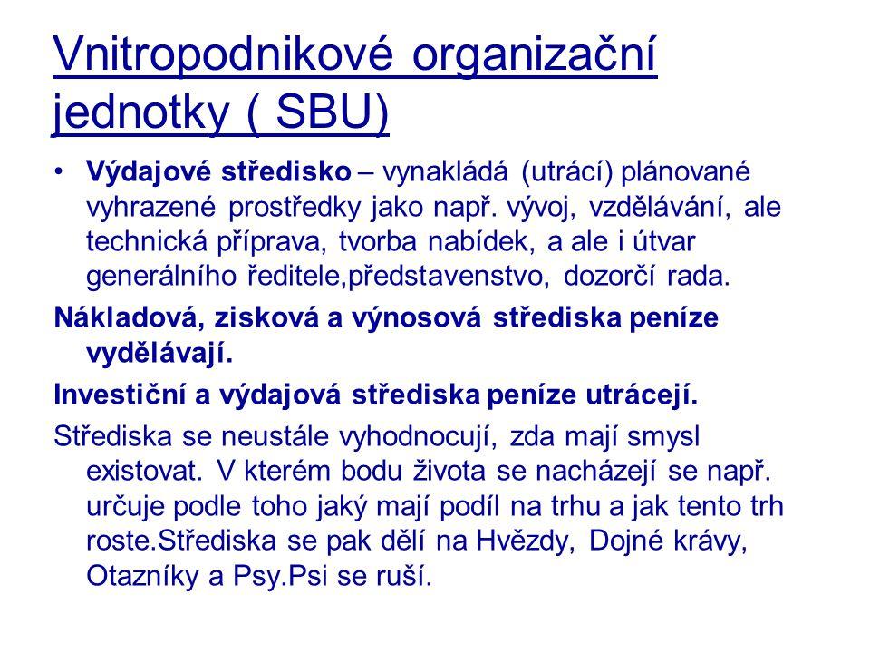Vnitropodnikové organizační jednotky ( SBU)