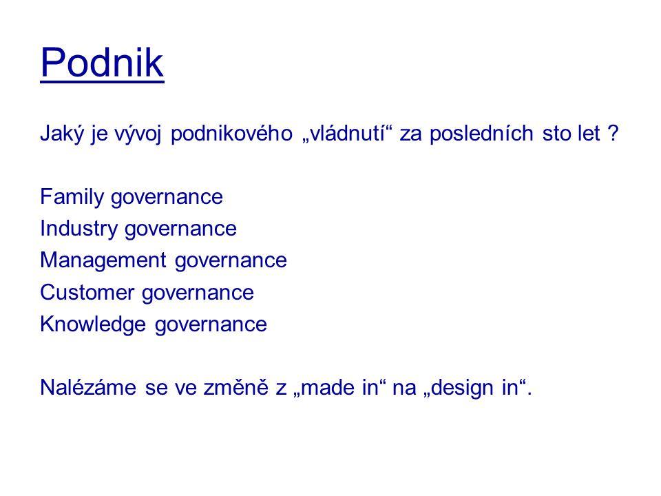 """Podnik Jaký je vývoj podnikového """"vládnutí za posledních sto let"""