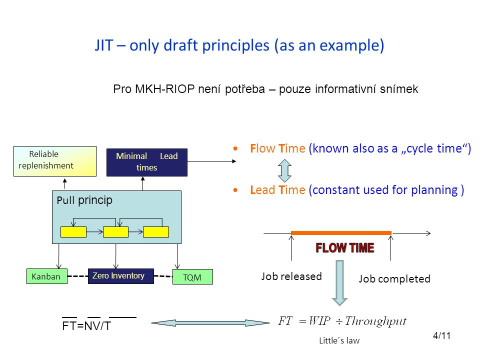 JIT – only draft principles (as an example)