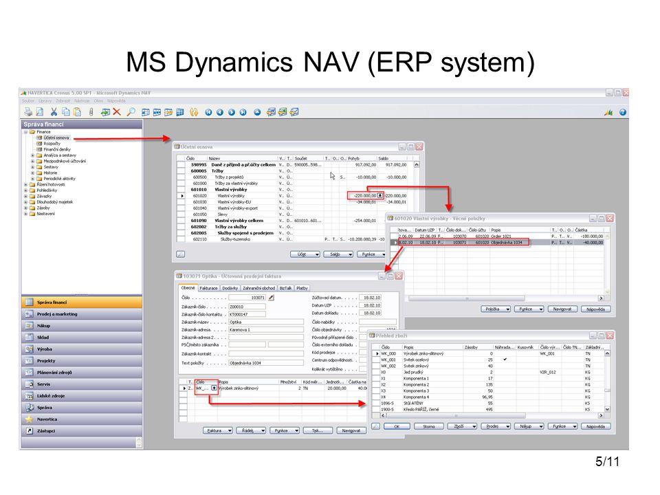 MS Dynamics NAV (ERP system)