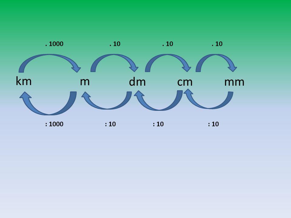. 1000 . 10 . 10 . 10 km m dm cm mm : 1000 : 10 : 10 : 10