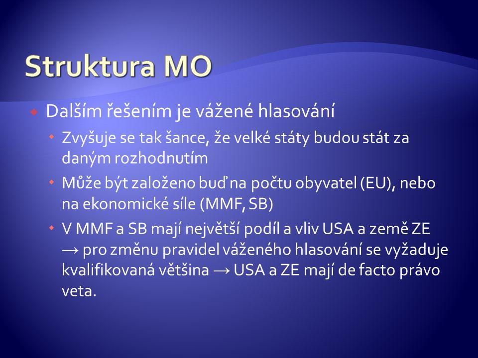 Struktura MO Dalším řešením je vážené hlasování