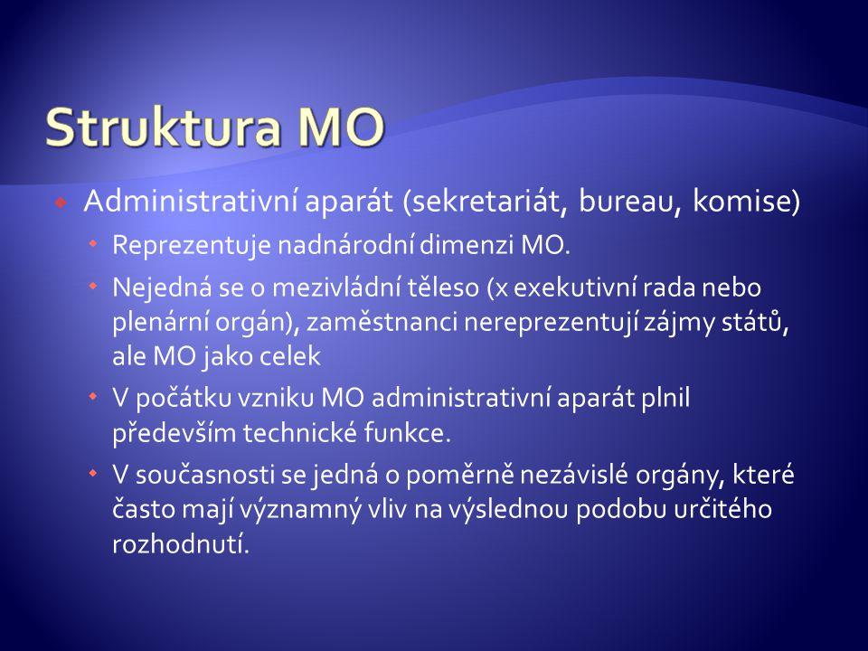 Struktura MO Administrativní aparát (sekretariát, bureau, komise)