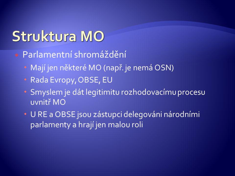 Struktura MO Parlamentní shromáždění