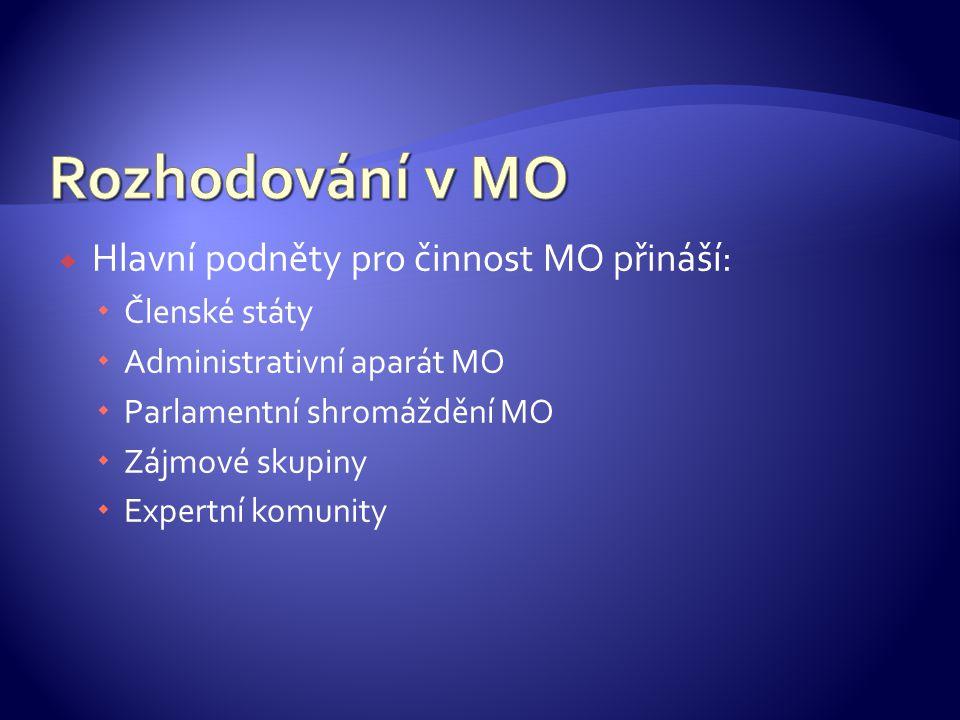 Rozhodování v MO Hlavní podněty pro činnost MO přináší: Členské státy