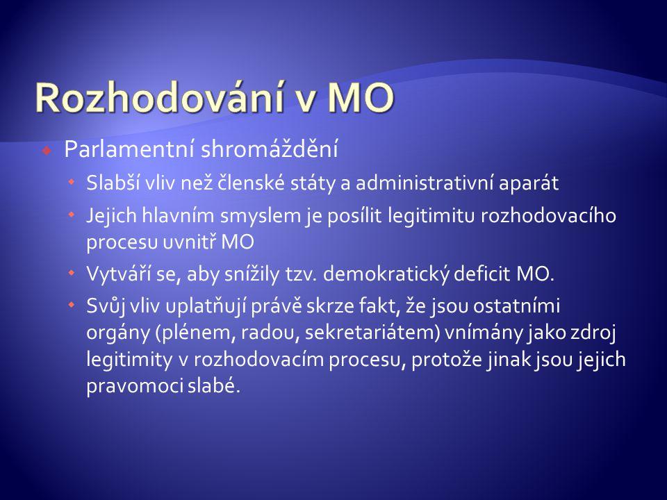 Rozhodování v MO Parlamentní shromáždění