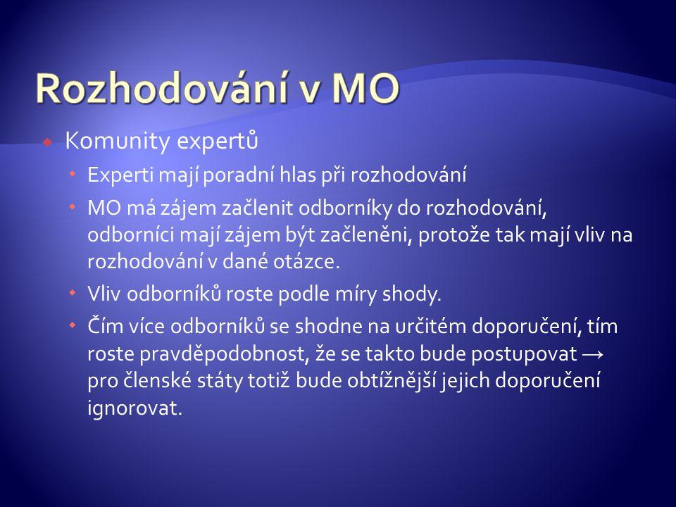 Rozhodování v MO Komunity expertů