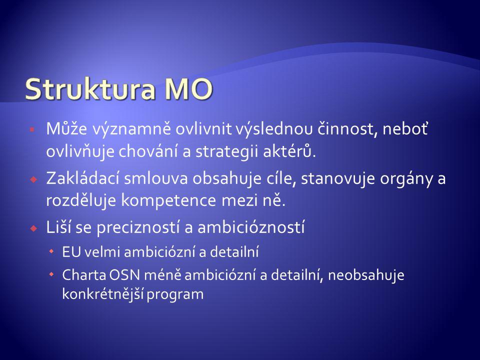 Struktura MO Může významně ovlivnit výslednou činnost, neboť ovlivňuje chování a strategii aktérů.