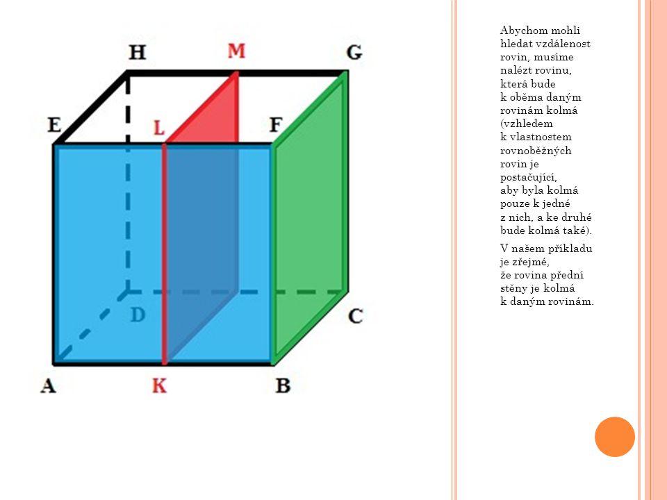 Abychom mohli hledat vzdálenost rovin, musíme nalézt rovinu, která bude k oběma daným rovinám kolmá (vzhledem k vlastnostem rovnoběžných rovin je postačující, aby byla kolmá pouze k jedné z nich, a ke druhé bude kolmá také).