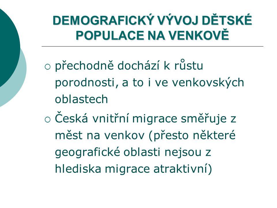 DEMOGRAFICKÝ VÝVOJ DĚTSKÉ POPULACE NA VENKOVĚ