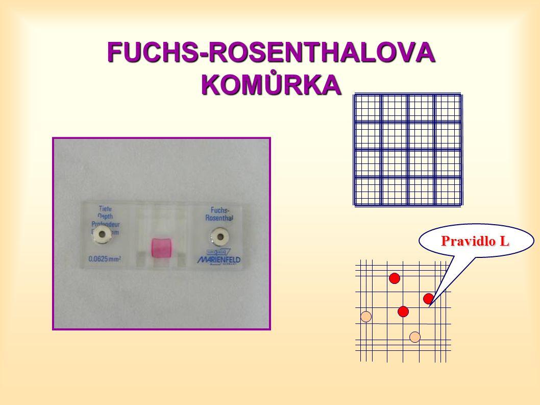 FUCHS-ROSENTHALOVA KOMŮRKA