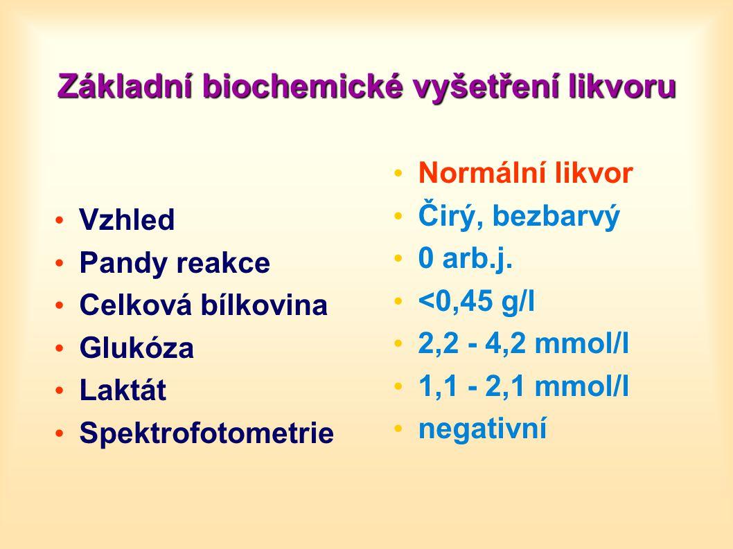 Základní biochemické vyšetření likvoru