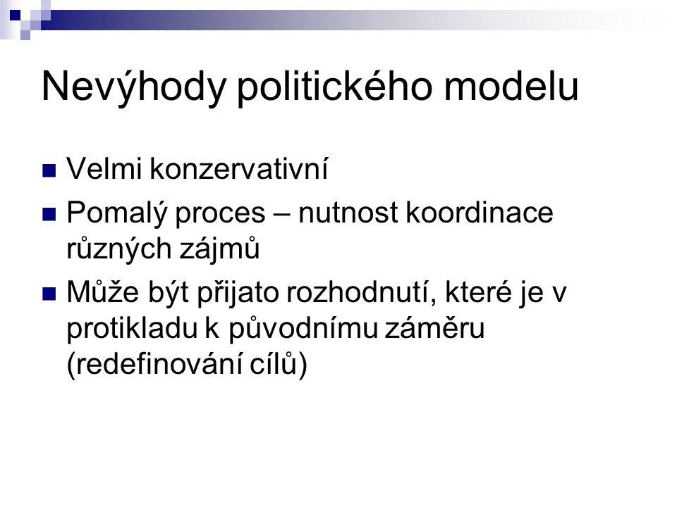 Nevýhody politického modelu