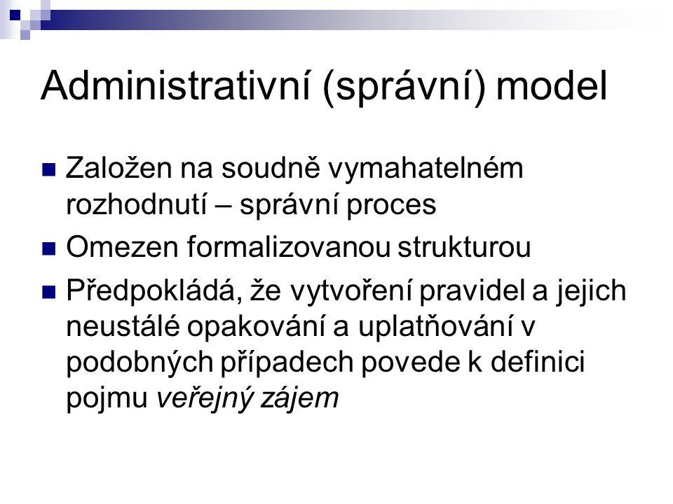 Administrativní (správní) model