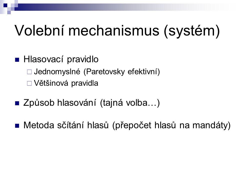Volební mechanismus (systém)