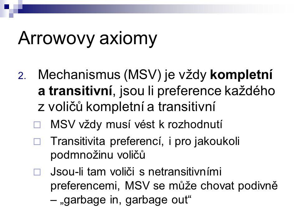 Arrowovy axiomy Mechanismus (MSV) je vždy kompletní a transitivní, jsou li preference každého z voličů kompletní a transitivní.