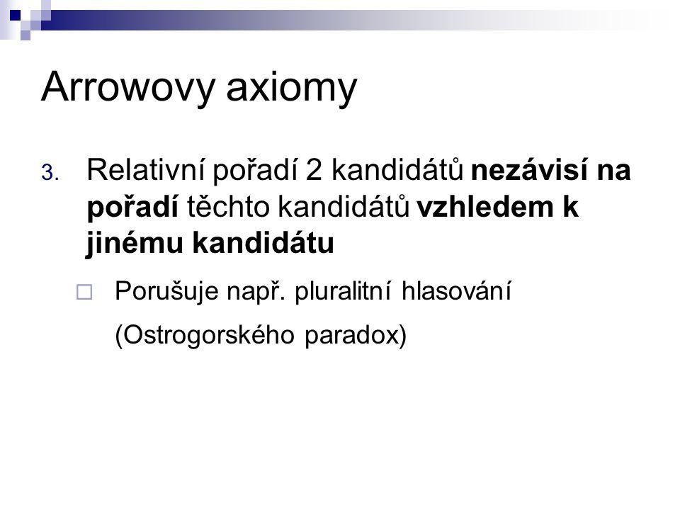 Arrowovy axiomy Relativní pořadí 2 kandidátů nezávisí na pořadí těchto kandidátů vzhledem k jinému kandidátu.