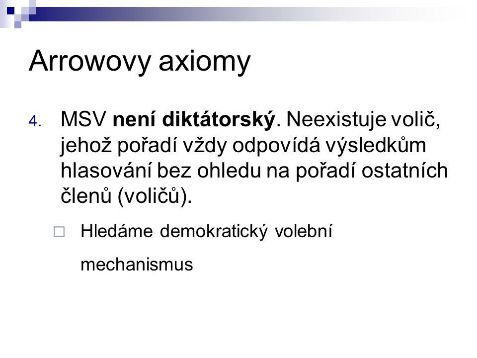 Arrowovy axiomy MSV není diktátorský. Neexistuje volič, jehož pořadí vždy odpovídá výsledkům hlasování bez ohledu na pořadí ostatních členů (voličů).