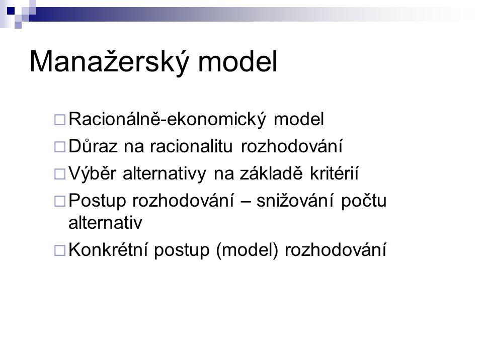Manažerský model Racionálně-ekonomický model