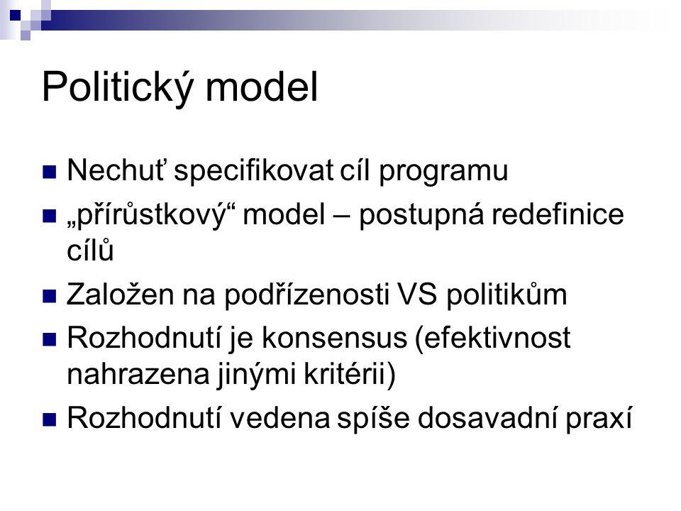 Politický model Nechuť specifikovat cíl programu