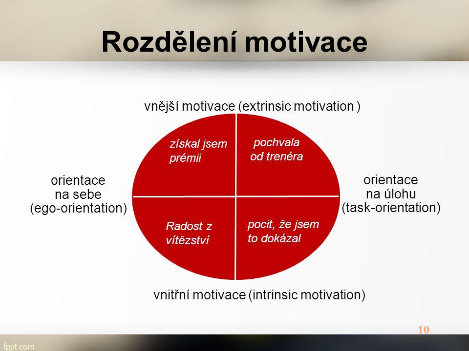 Rozdělení motivace vnější motivace (extrinsic motivation ) orientace