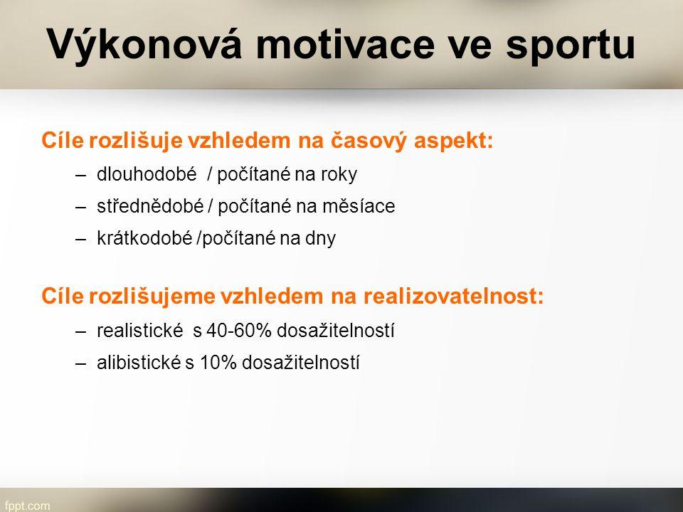 Výkonová motivace ve sportu