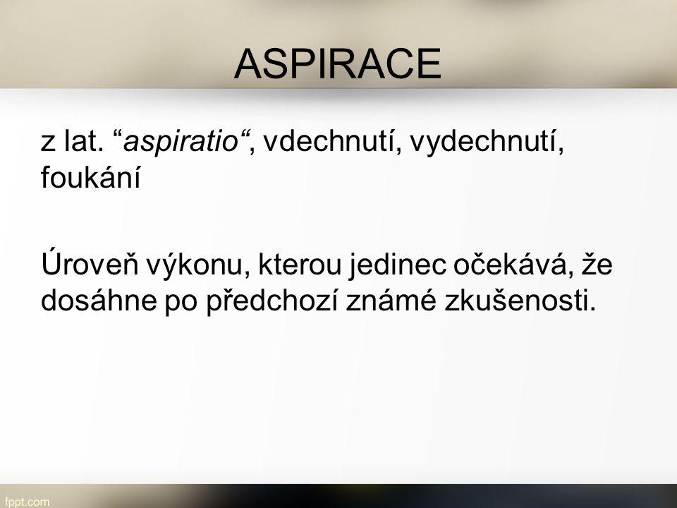ASPIRACE z lat.