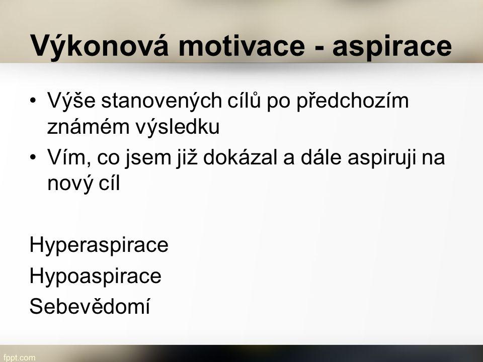 Výkonová motivace - aspirace