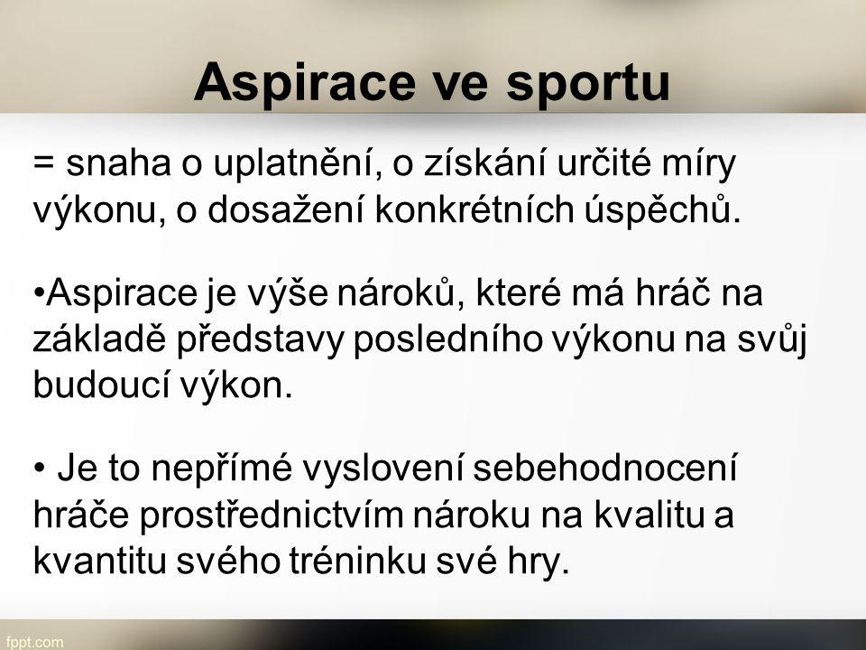 Aspirace ve sportu = snaha o uplatnění, o získání určité míry výkonu, o dosažení konkrétních úspěchů.