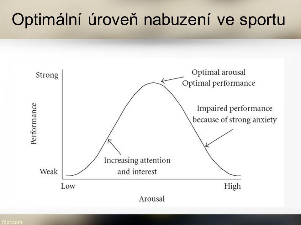 Optimální úroveň nabuzení ve sportu