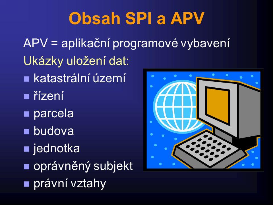 Obsah SPI a APV APV = aplikační programové vybavení