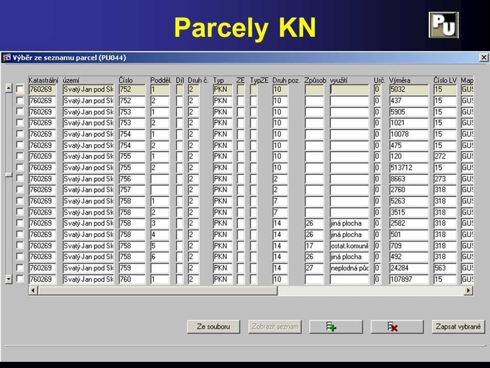 Parcely KN