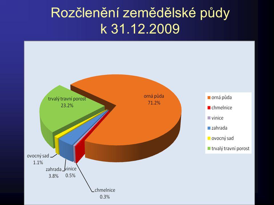 Rozčlenění zemědělské půdy k 31.12.2009