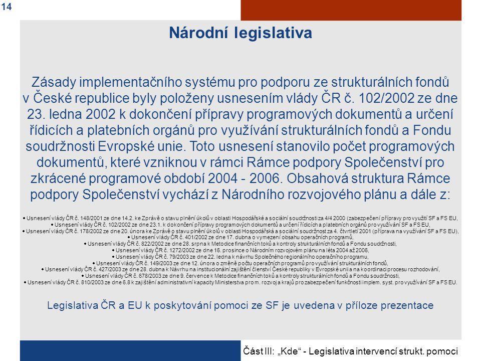 """Část III: """"Kde - Legislativa intervencí strukt. pomoci"""